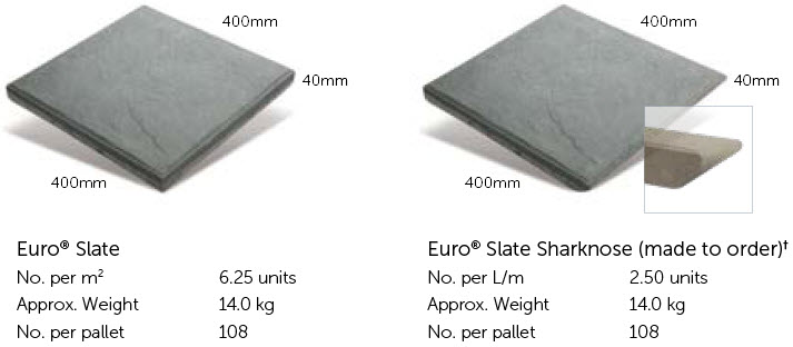 Adbri Euro Slate Sizing - 400x 400 available at The Yard Landscape and Garden Centre, Doonan